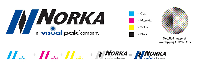cmyk vs spot color printing norka cmyk example